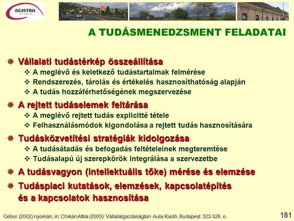 181 A TUDÁSMENEDZSMENT FELADATAI Gébor (2002) nyomán, in: Chikán Attila (2005): Vállalatgazdaságtan.