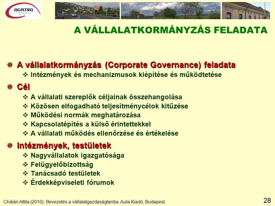28 A VÁLLALATKORMÁNYZÁS FELADATA  A vállalatkormányzás (Corporate Governance) feladata vIntézmények és mechanizmusok kiépítése és működtetése  Cél vA vállalati szereplők céljainak összehangolása vKözösen elfogadható teljesítménycélok kitűzése vMűködési normák meghatározása vKapcsolatépítés a külső érintettekkel vA vállalati működés ellenőrzése és értékelése  Intézmények, testületek vNagyvállalatok igazgatósága vFelügyelőbizottság vTanácsadó testületek vÉrdekképviseleti fórumok Chikán Attila (2010): Bevezetés a vállalatgazdaságtanba.