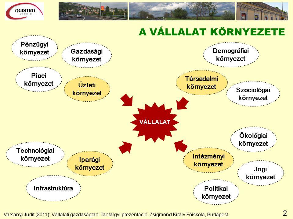 2 A VÁLLALAT KÖRNYEZETE Varsányi Judit (2011): Vállalati gazdaságtan.