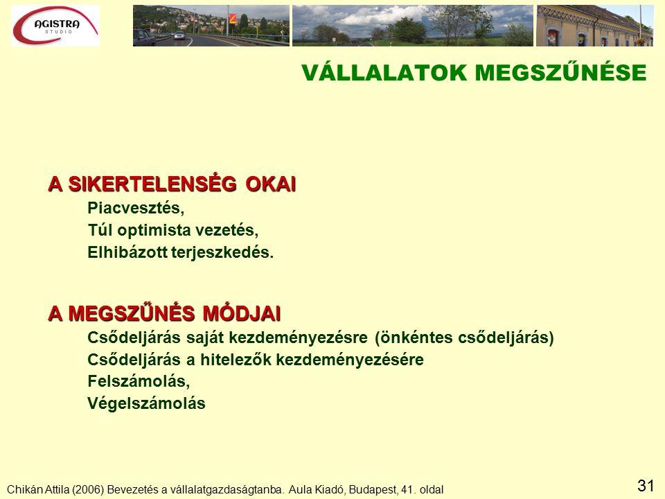 31 Chikán Attila (2006) Bevezetés a vállalatgazdaságtanba.
