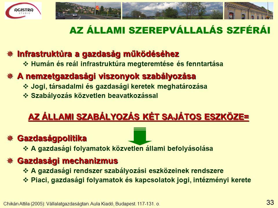 33 Chikán Attila (2005): Vállalatgazdaságtan. Aula Kiadó, Budapest.