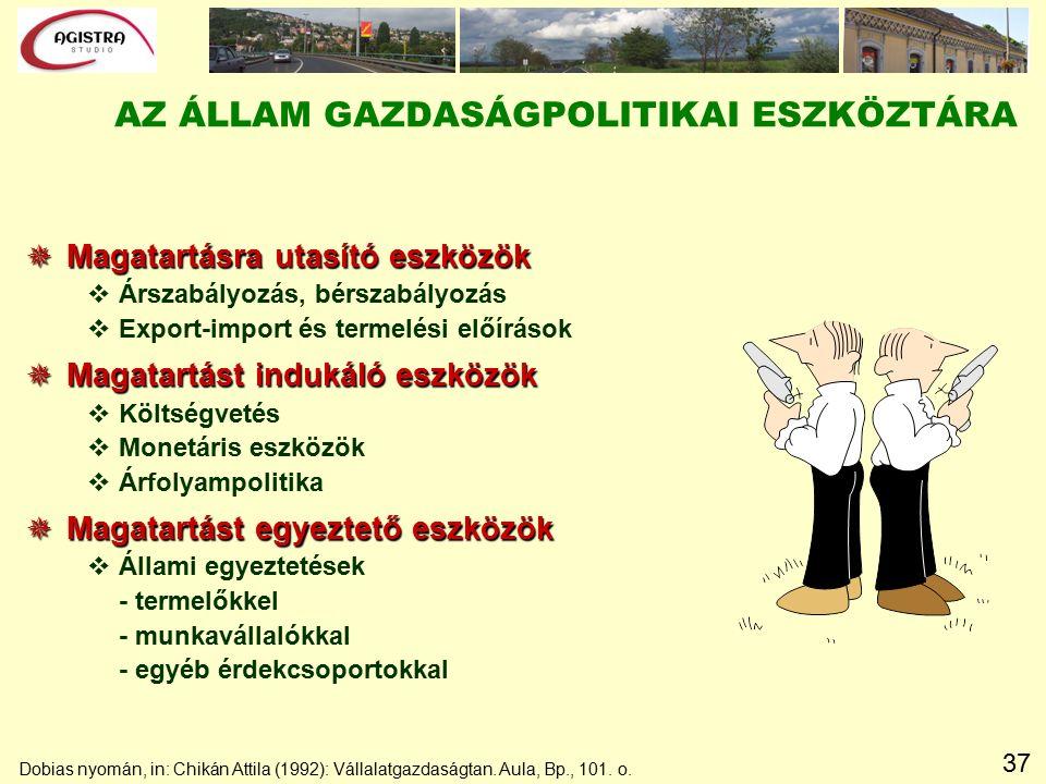 37 Dobias nyomán, in: Chikán Attila (1992): Vállalatgazdaságtan.