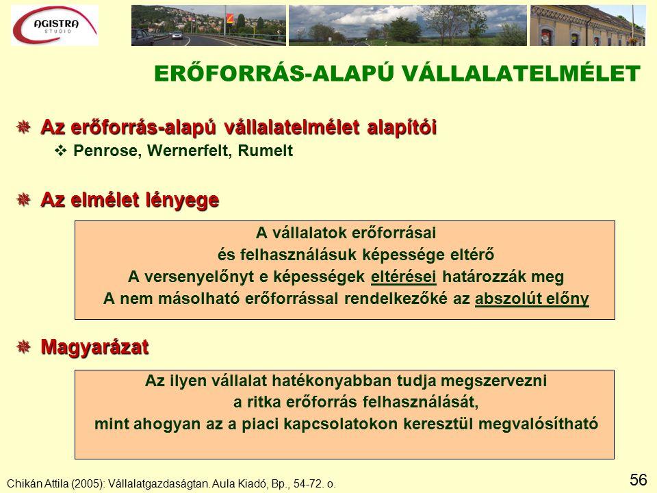 56 ERŐFORRÁS-ALAPÚ VÁLLALATELMÉLET Chikán Attila (2005): Vállalatgazdaságtan.