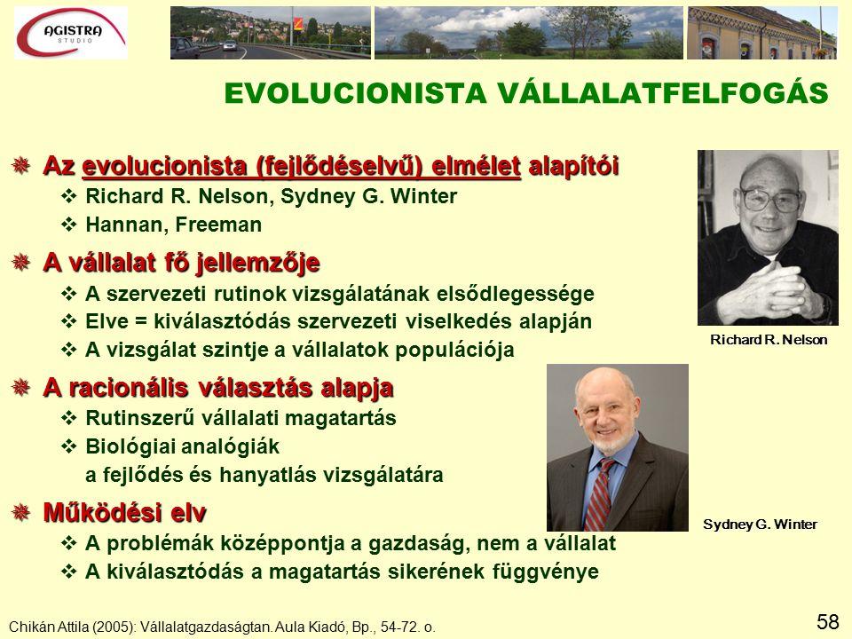58 EVOLUCIONISTA VÁLLALATFELFOGÁS  Az evolucionista (fejlődéselvű) elmélet alapítói vRichard R.