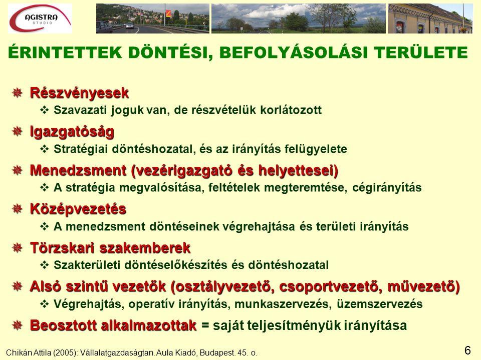 6 ÉRINTETTEK DÖNTÉSI, BEFOLYÁSOLÁSI TERÜLETE Chikán Attila (2005): Vállalatgazdaságtan.