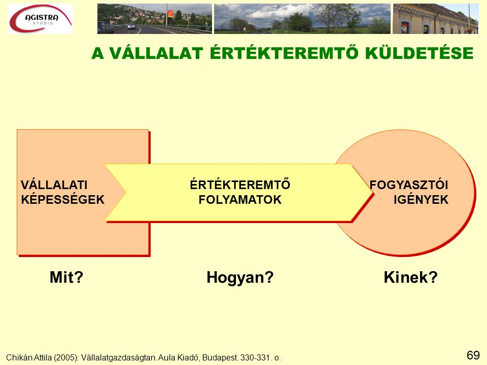 69 A VÁLLALAT ÉRTÉKTEREMTŐ KÜLDETÉSE Chikán Attila (2005): Vállalatgazdaságtan.