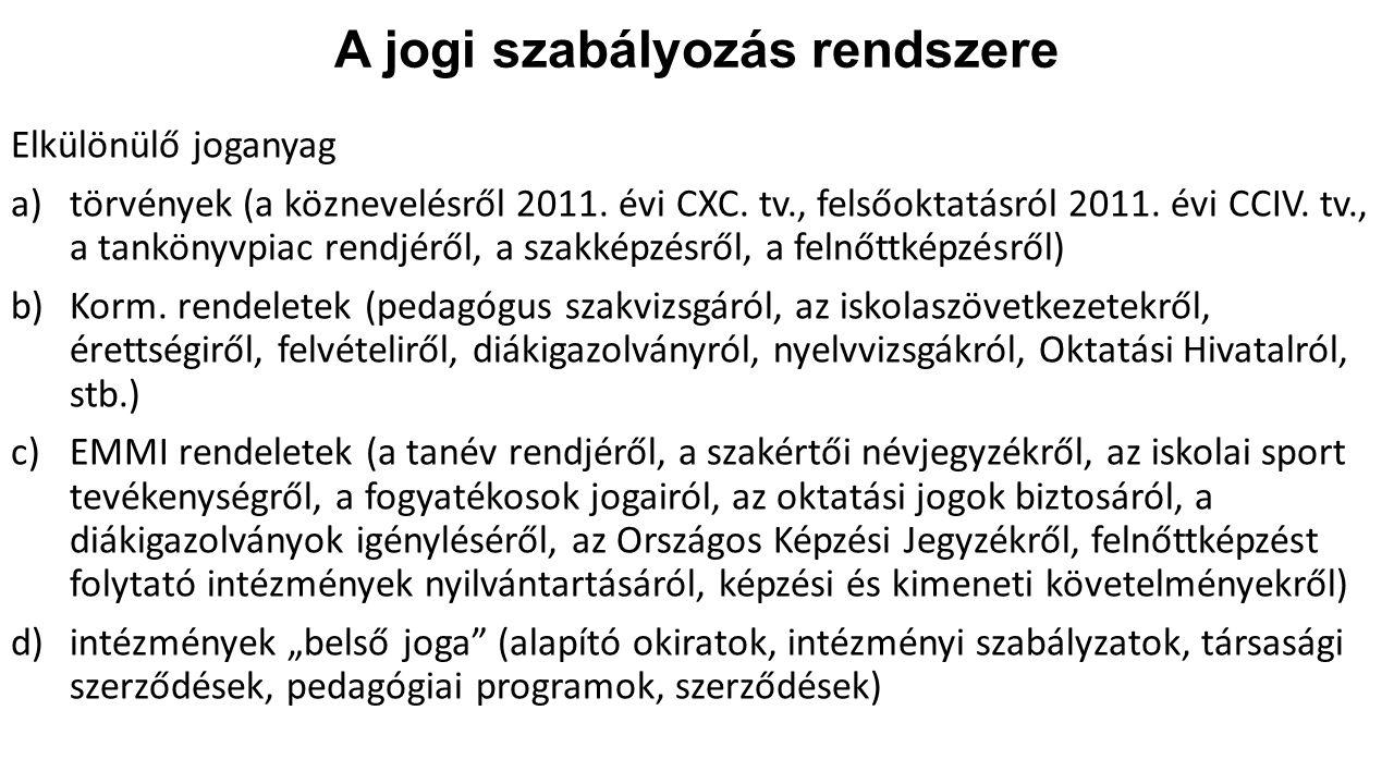 A jogi szabályozás rendszere Elkülönülő joganyag a)törvények (a köznevelésről 2011. évi CXC. tv., felsőoktatásról 2011. évi CCIV. tv., a tankönyvpiac