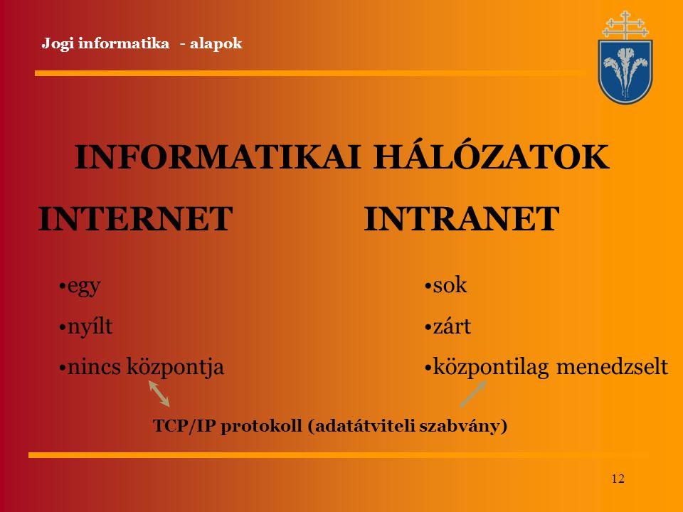 12 INFORMATIKAI HÁLÓZATOK INTERNET INTRANET egy nyílt nincs központja sok zárt központilag menedzselt TCP/IP protokoll (adatátviteli szabvány) Jogi informatika - alapok