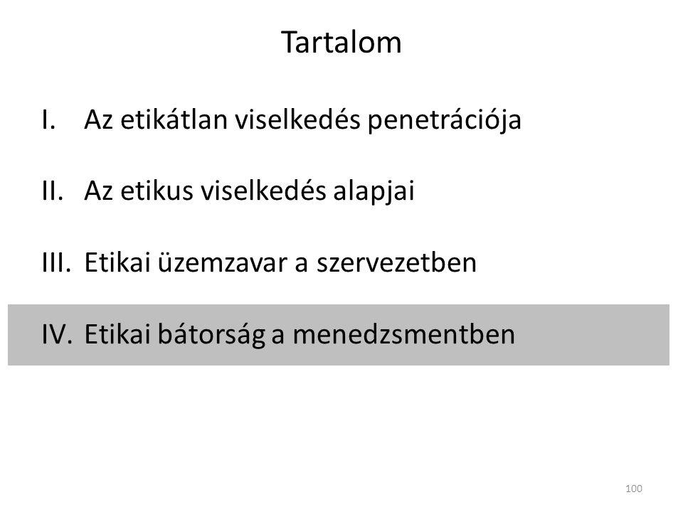 Tartalom I.Az etikátlan viselkedés penetrációja II.Az etikus viselkedés alapjai III.Etikai üzemzavar a szervezetben IV.Etikai bátorság a menedzsmentben 100
