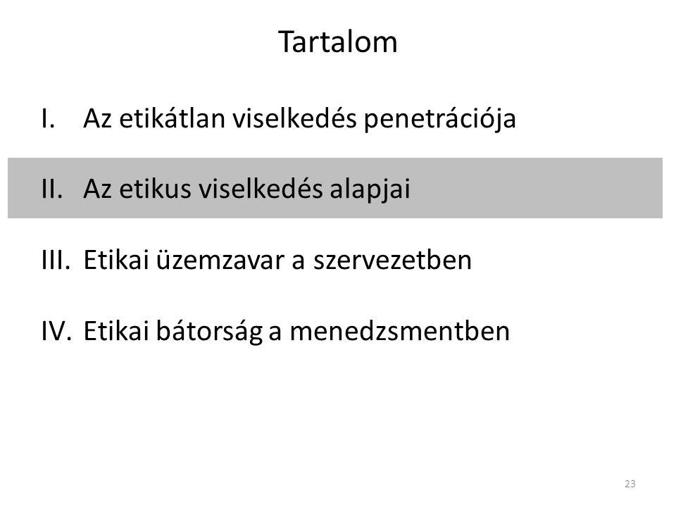 Tartalom I.Az etikátlan viselkedés penetrációja II.Az etikus viselkedés alapjai III.Etikai üzemzavar a szervezetben IV.Etikai bátorság a menedzsmentben 23