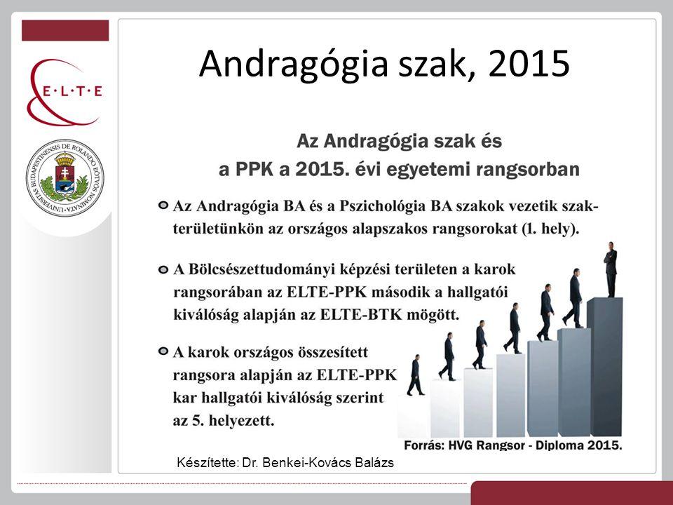 Andragógia szak, 2015 Készítette: Dr. Benkei-Kovács Balázs