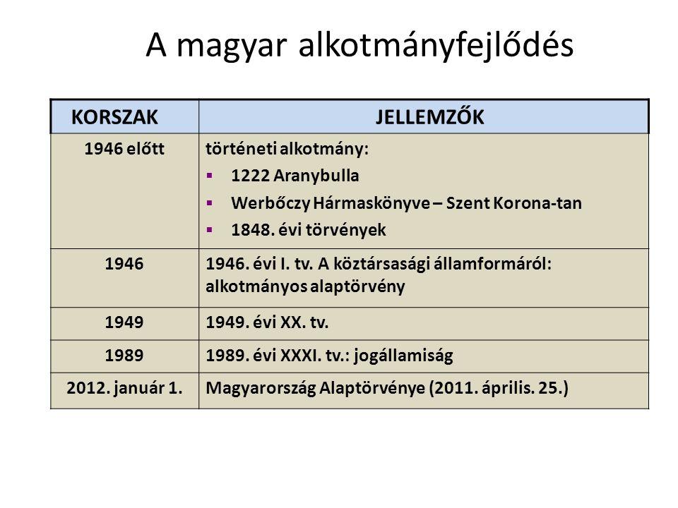 A magyar alkotmányfejlődés KORSZAKJELLEMZŐK 1946 előtttörténeti alkotmány:  1222 Aranybulla  Werbőczy Hármaskönyve – Szent Korona-tan  1848. évi tö