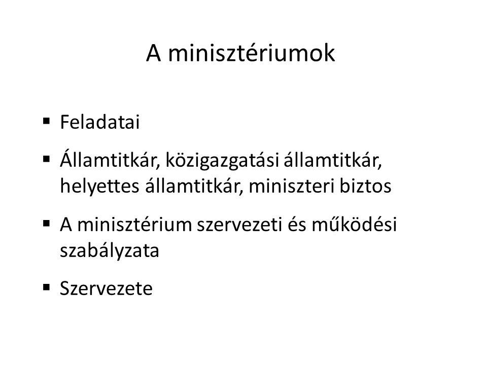 A minisztériumok  Feladatai  Államtitkár, közigazgatási államtitkár, helyettes államtitkár, miniszteri biztos  A minisztérium szervezeti és működési szabályzata  Szervezete