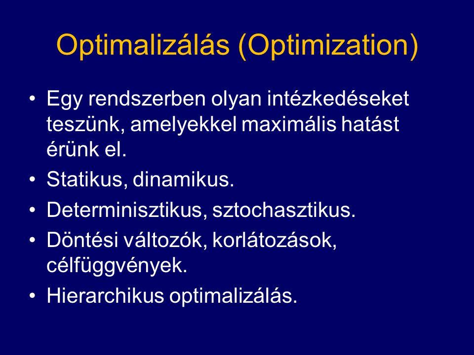 Optimalizálás (Optimization) Egy rendszerben olyan intézkedéseket teszünk, amelyekkel maximális hatást érünk el.