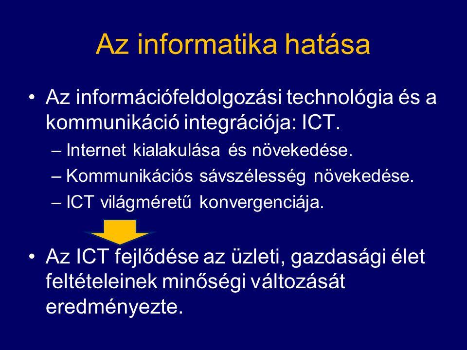 Az informatika hatása Az információfeldolgozási technológia és a kommunikáció integrációja: ICT.