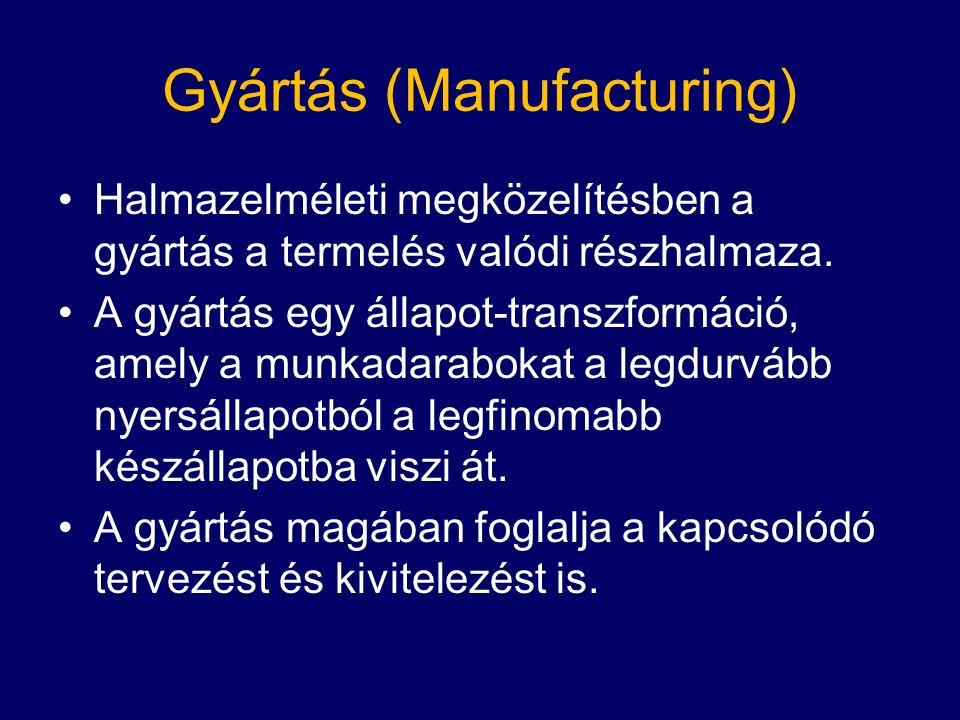 Gyártás (Manufacturing) Halmazelméleti megközelítésben a gyártás a termelés valódi részhalmaza.