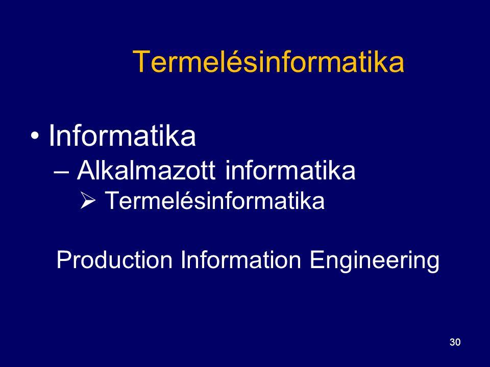 30 Termelésinformatika Informatika – Alkalmazott informatika  Termelésinformatika Production Information Engineering