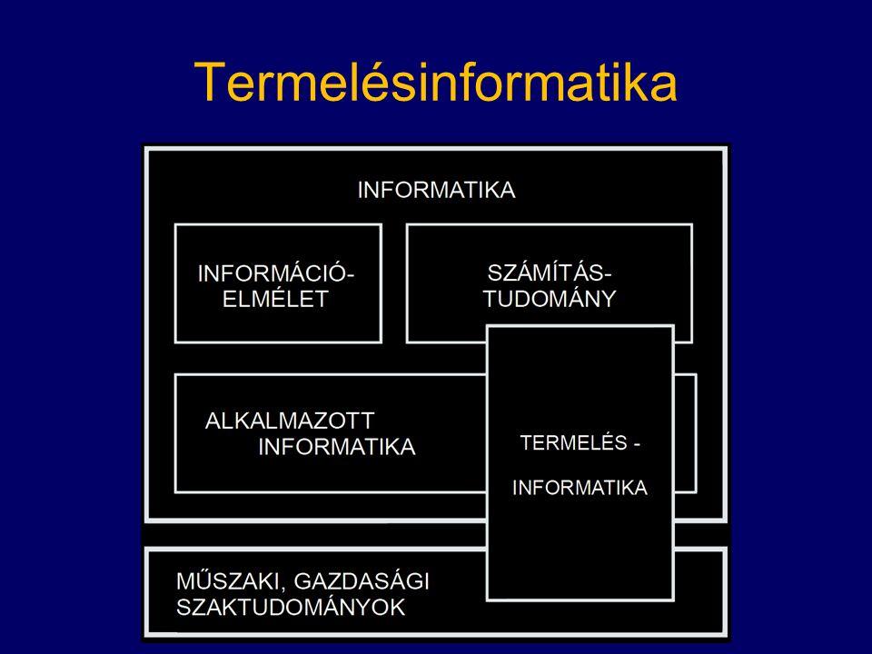 Termelésinformatika