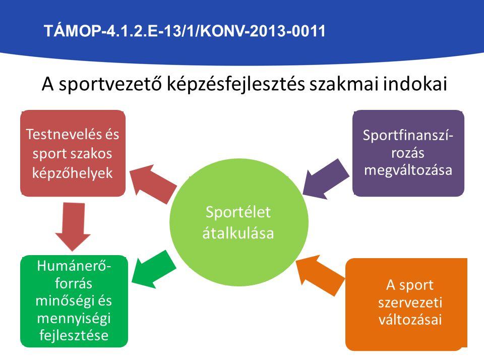 Problémaelemzés, szakmai indokok feltárása Tájékozódás a továbbképzések iránti keresletről A sporttudományi képzésfejlesztés eszközeinek, tevékenységeinek és módszereinek kiválasztása, megtervezése A kialakítandó kompetenciák leltárának elkészítése Jogi háttér tisztázása Szakmai egyeztetés a Testnevelési és Sportszakmai Kollégiummal Egyeztetés az Emberi Erőforrások Minisztériuma és az Oktatási Hivatal felelős képviselőivel a szakirányú képzés alapításának nyilvántartásba vételéről.