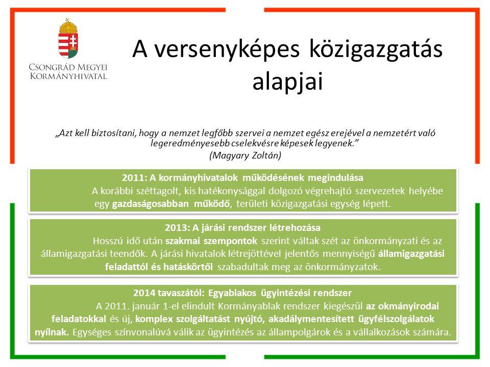 Az átalakítás mérföldkövei 2010.szeptember 1. Közigazgatási Hivatalok újjászervezése 2011.