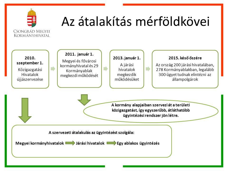 Az átalakítás mérföldkövei 2010. szeptember 1. Közigazgatási Hivatalok újjászervezése 2011.