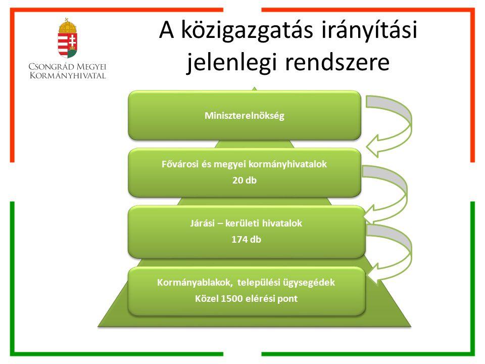 A gyámügyi területhez kötődő kormányhivatali feladatok Csongrád Megyei Kormányhivatal Gyámügyi és Igazságügyi Főosztály áldozatsegítés jogi segítségnyújtás gyermek és családvédelmi feladatok (védelembe vétel, családból való kiemelés) .