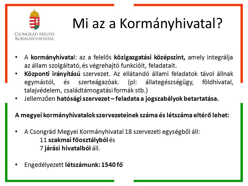 A gyámügyi területhez kötődő kormányhivatali elérhetőségek Szociális és Gyámhivatal Osztály Székhelye: 6722 Szeged, Rákóczi tér 1.