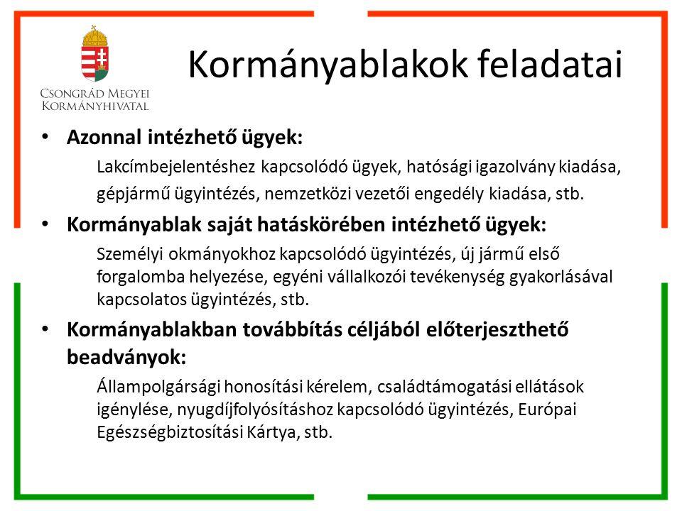 Az országban jelenleg működő Kormányablakok https://kormanyablak.hu/hu/kormanyablakok