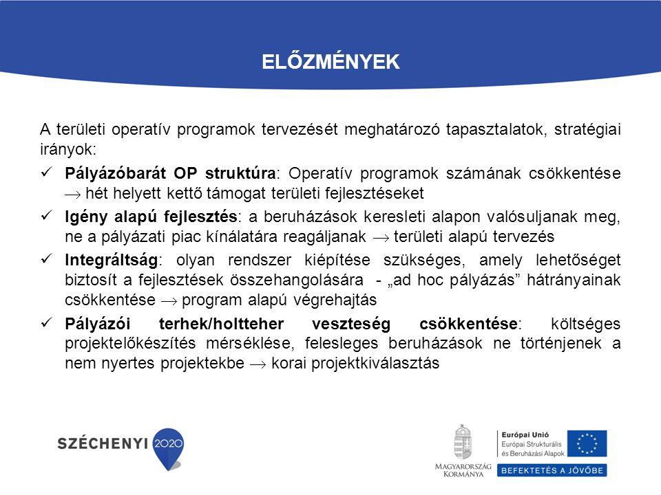 TOP-2.1.3 TELEPÜLÉSI ÉS VÁROSI KÖRNYEZETVÉDELMI INFRASTRUKTÚRA-FEJLESZTÉSEK Kapcsolódó tevékenységek:  fejlesztés során sérült közúthálózat helyreállítása  átereszek, kapubejárók átépítése  töltéskoronán kőzúzalékos burkolat építése  növényzet telepítése  keresztező műtárgyak kiváltása