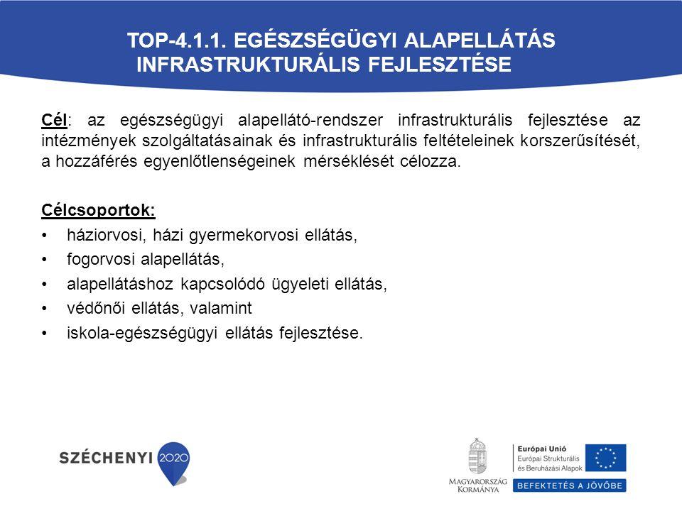 TOP-4.1.1.