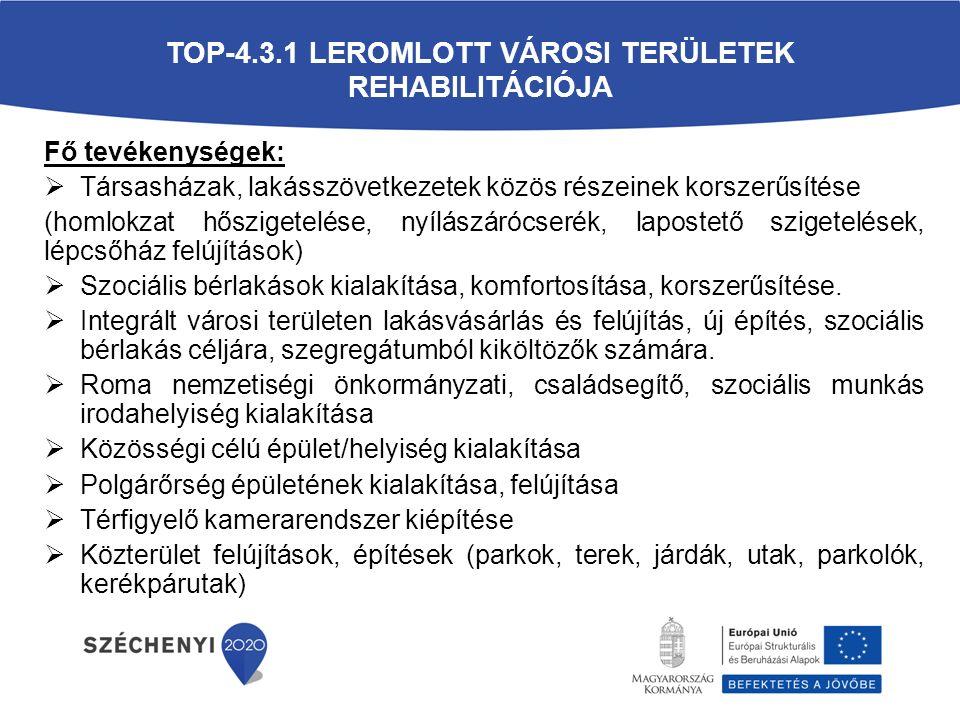 TOP-4.3.1 LEROMLOTT VÁROSI TERÜLETEK REHABILITÁCIÓJA Fő tevékenységek:  Társasházak, lakásszövetkezetek közös részeinek korszerűsítése (homlokzat hőszigetelése, nyílászárócserék, lapostető szigetelések, lépcsőház felújítások)  Szociális bérlakások kialakítása, komfortosítása, korszerűsítése.