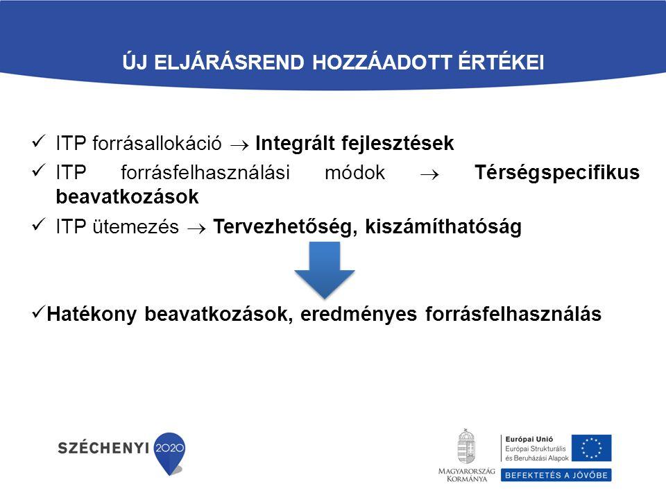 TOP-4.2.1 A SZOCIÁLIS ALAPSZOLGÁLTATÁSOK INFRASTRUKTÚRÁJÁNAK BŐVÍTÉSE, FEJLESZTÉSE Cél: A szociális alapszolgáltatások elérhetővé tétele a szolgáltatáshiányos településeken élők számára új szolgáltatások infrastruktúrájának megteremtésével, új férőhelyek kialakításával és már működő ellátások infrastrukturális fejlesztésével.