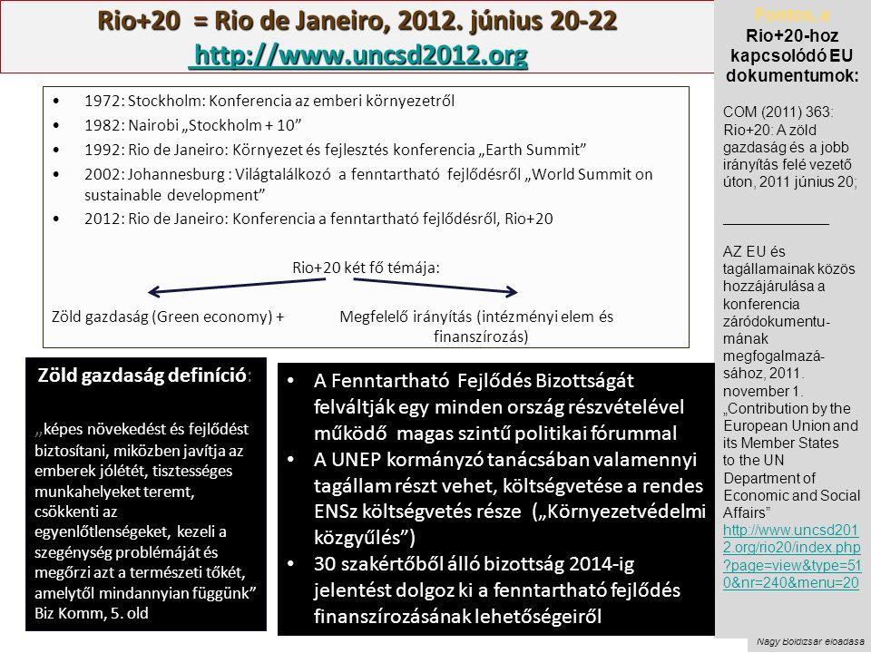 Nagy Boldizsár előadása Rio+20 = Rio de Janeiro, 2012.