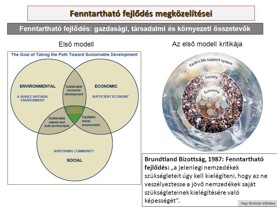 """Nagy Boldizsár előadása Fenntartható fejlődés megközelítései Első modell Fenntartható fejlődés: gazdasági, társadalmi és környezeti összetevők Az első modell kritikája Brundtland Bizottság, 1987: Fenntartható fejlődés: """"a jelenlegi nemzedékek szükségleteit úgy kell kielégíteni, hogy az ne veszélyeztesse a jövő nemzedékek saját szükségleteinek kielégítésére való képességét ."""