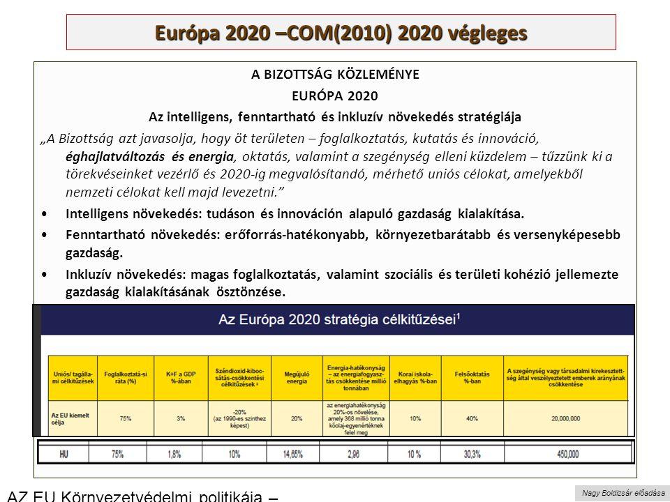 """Nagy Boldizsár előadása Európa 2020 –COM(2010) 2020 végleges A BIZOTTSÁG KÖZLEMÉNYE EURÓPA 2020 Az intelligens, fenntartható és inkluzív növekedés stratégiája """"A Bizottság azt javasolja, hogy öt területen – foglalkoztatás, kutatás és innováció, éghajlatváltozás és energia, oktatás, valamint a szegénység elleni küzdelem – tűzzünk ki a törekvéseinket vezérlő és 2020-ig megvalósítandó, mérhető uniós célokat, amelyekből nemzeti célokat kell majd levezetni. Intelligens növekedés: tudáson és innováción alapuló gazdaság kialakítása."""