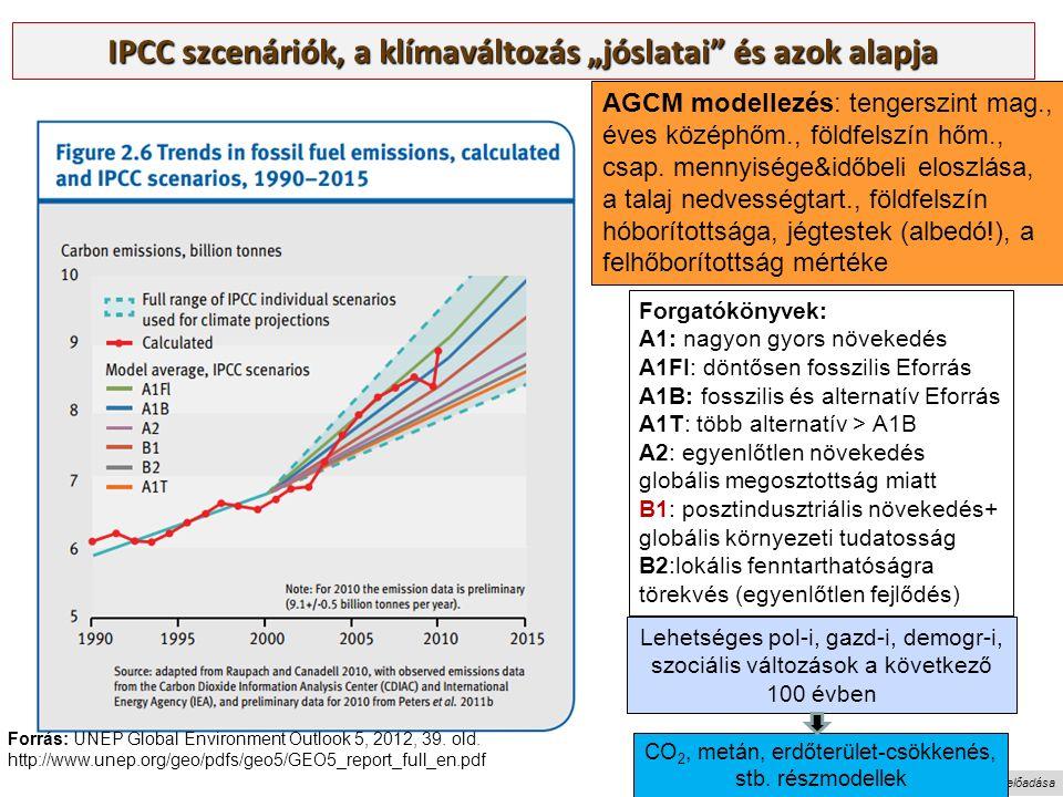 """Nagy Boldizsár előadása IPCC szcenáriók, a klímaváltozás """"jóslatai és azok alapja Forgatókönyvek: A1: nagyon gyors növekedés A1FI: döntősen fosszilis Eforrás A1B: fosszilis és alternatív Eforrás A1T: több alternatív > A1B A2: egyenlőtlen növekedés globális megosztottság miatt B1: posztindusztriális növekedés+ globális környezeti tudatosság B2:lokális fenntarthatóságra törekvés (egyenlőtlen fejlődés) Lehetséges pol-i, gazd-i, demogr-i, szociális változások a következő 100 évben CO 2, metán, erdőterület-csökkenés, stb."""