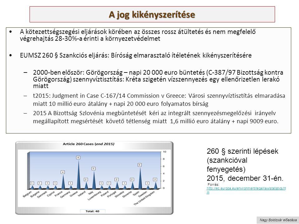 Nagy Boldizsár előadása A jog kikényszerítése A kötezettségszegési eljárások körében az összes rossz átültetés és nem megfelelő végrehajtás 28-30%-a érinti a környezetvédelmet EUMSZ 260 § Szankciós eljárás: Bíróság elmarasztaló ítéletének kikényszerítésére –2000-ben először: Görögország – napi 20 000 euro büntetés (C-387/97 Bizottság kontra Görögország) szennyvíztisztítás: Kréta szigetén vízszennyezés egy ellenőrizetlen lerakó miatt –t2015: Judgment in Case C-167/14 Commission v Greece: Városi szennyvíztisztítás elmaradása miatt 10 millió euro átalány + napi 20 000 euro folyamatos bírság –2015 A Bizottság Szlovénia megbüntetését kéri az integrált szennyezésmegelőzési irányelv megállapított megsértését követő tétlenség miatt 1,6 millió euro átalány + napi 9009 euro.