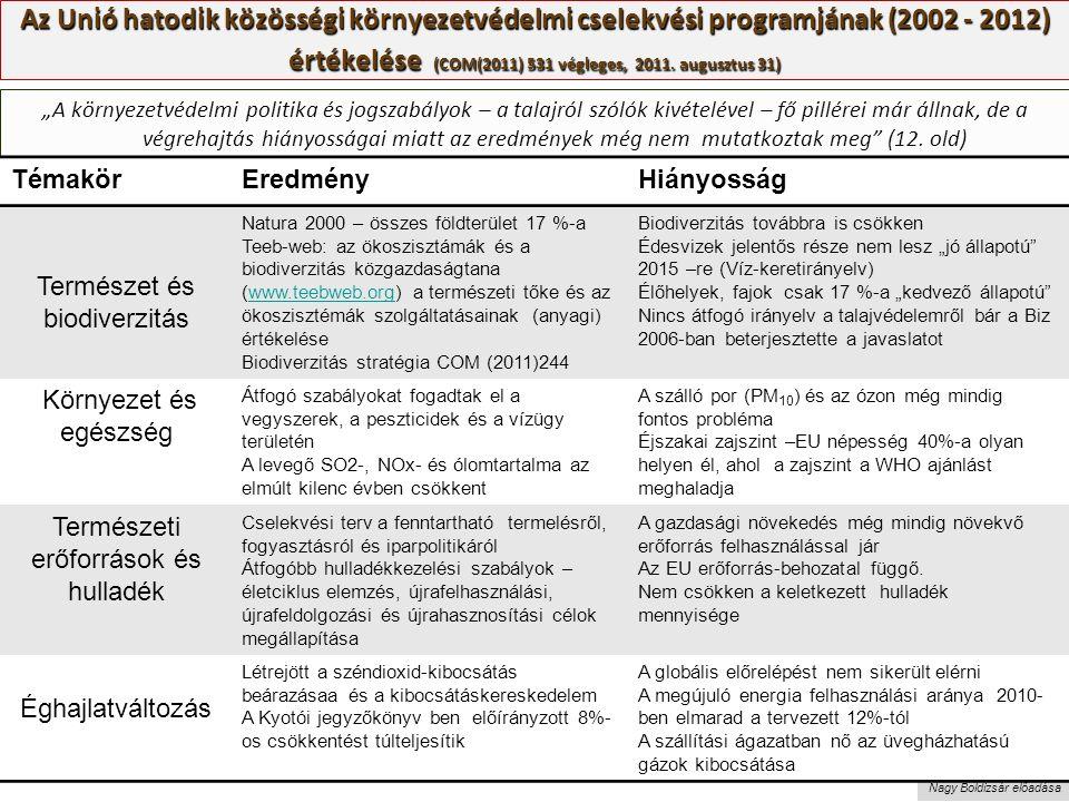Nagy Boldizsár előadása Az Unió hatodik közösségi környezetvédelmi cselekvési programjának (2002 - 2012) értékelése (COM(2011) 531 végleges, 2011.