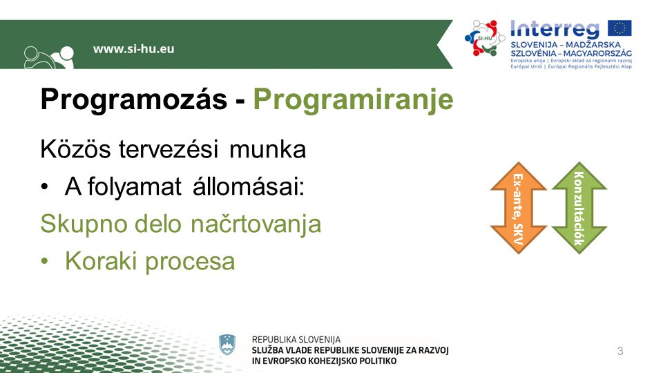 Programozás - Programiranje Közös tervezési munka A folyamat állomásai: Skupno delo načrtovanja Koraki procesa 3 Ex-ante, SKV Konzultációk