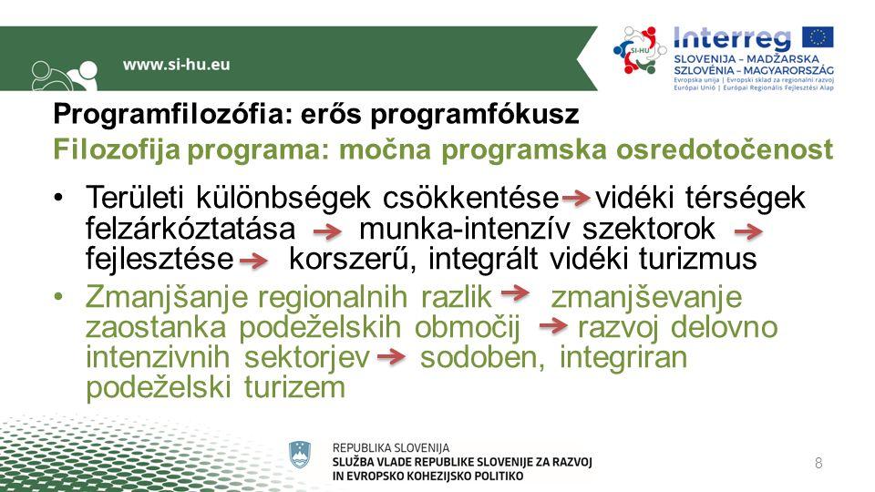 Programfilozófia: erős programfókusz Filozofija programa: močna programska osredotočenost Területi különbségek csökkentése vidéki térségek felzárkóztatásamunka-intenzív szektorok fejlesztése korszerű, integrált vidéki turizmus Zmanjšanje regionalnih razlik zmanjševanje zaostanka podeželskih območijrazvoj delovno intenzivnih sektorjev sodoben, integriran podeželski turizem 8