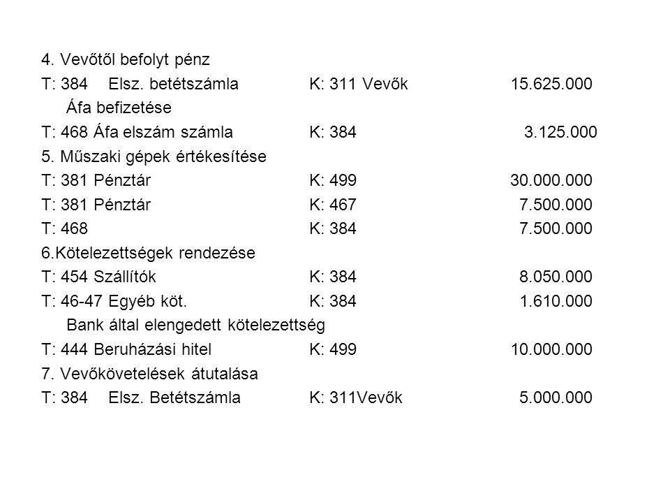 4. Vevőtől befolyt pénz T: 384Elsz. betétszámlaK: 311 Vevők15.625.000 Áfa befizetése T: 468 Áfa elszám számlaK: 384 3.125.000 5. Műszaki gépek értékes