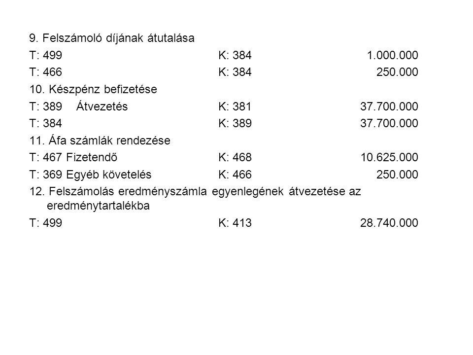 9. Felszámoló díjának átutalása T: 499K: 384 1.000.000 T: 466K: 384 250.000 10. Készpénz befizetése T: 389ÁtvezetésK: 38137.700.000 T: 384K: 38937.700