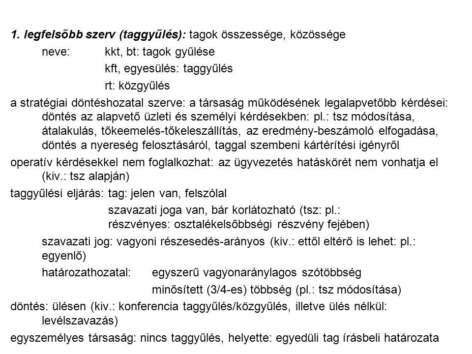 1. legfelsőbb szerv (taggyűlés): tagok összessége, közössége neve: kkt, bt: tagok gyűlése kft, egyesülés: taggyűlés rt: közgyűlés a stratégiai döntésh