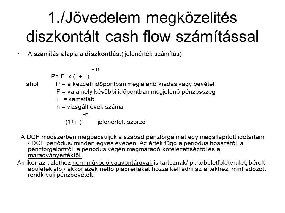 1./Jövedelem megközelités diszkontált cash flow számítással A számítás alapja a diszkontlás:( jelenérték számítás) - n P= F x (1+i ) ahol P = a kezdeti időpontban megjelenő kiadás vagy bevétel F = valamely későbbi időpontban megjelenő pénzösszeg i = kamatláb n = vizsgált évek száma -n (1+i ) jelenérték szorzó A DCF módszerben megbecsüljük a szabad pénzforgalmat egy megállapított időtartam / DCF periódus/ minden egyes évében.