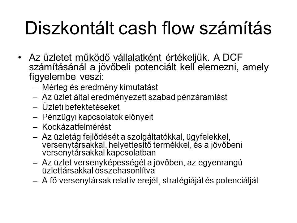 Diszkontált cash flow számítás Az üzletet működő vállalatként értékeljük.