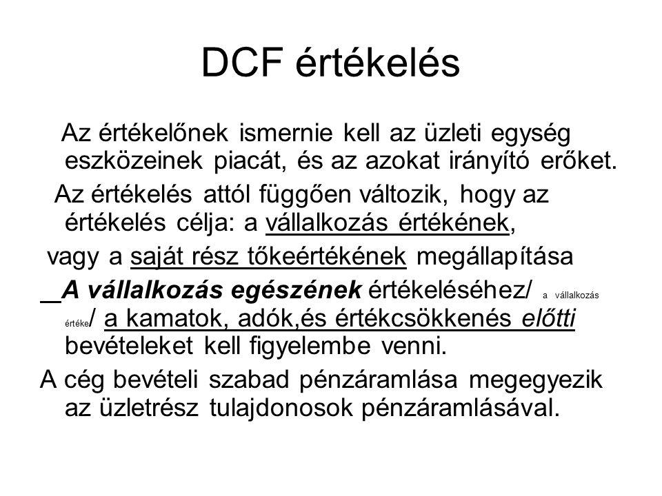 DCF értékelés Az értékelőnek ismernie kell az üzleti egység eszközeinek piacát, és az azokat irányító erőket.