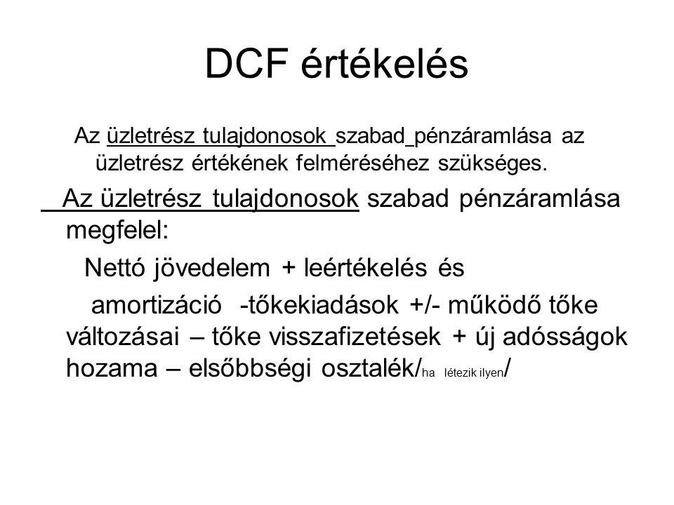DCF értékelés Az üzletrész tulajdonosok szabad pénzáramlása az üzletrész értékének felméréséhez szükséges.
