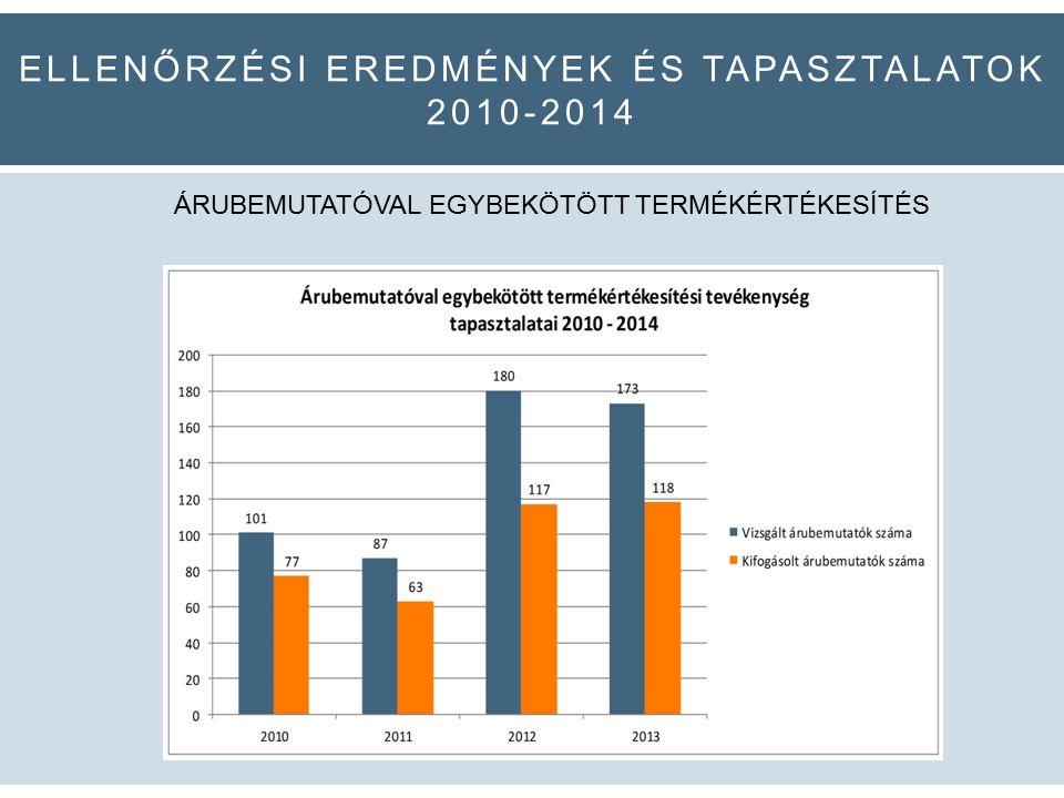 ELLENŐRZÉSI EREDMÉNYEK ÉS TAPASZTALATOK 2010-2014 ÁRUBEMUTATÓVAL EGYBEKÖTÖTT TERMÉKÉRTÉKESÍTÉS