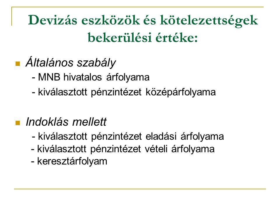 Devizás eszközök és kötelezettségek bekerülési értéke: Általános szabály - MNB hivatalos árfolyama - kiválasztott pénzintézet középárfolyama Indoklás mellett - kiválasztott pénzintézet eladási árfolyama - kiválasztott pénzintézet vételi árfolyama - keresztárfolyam