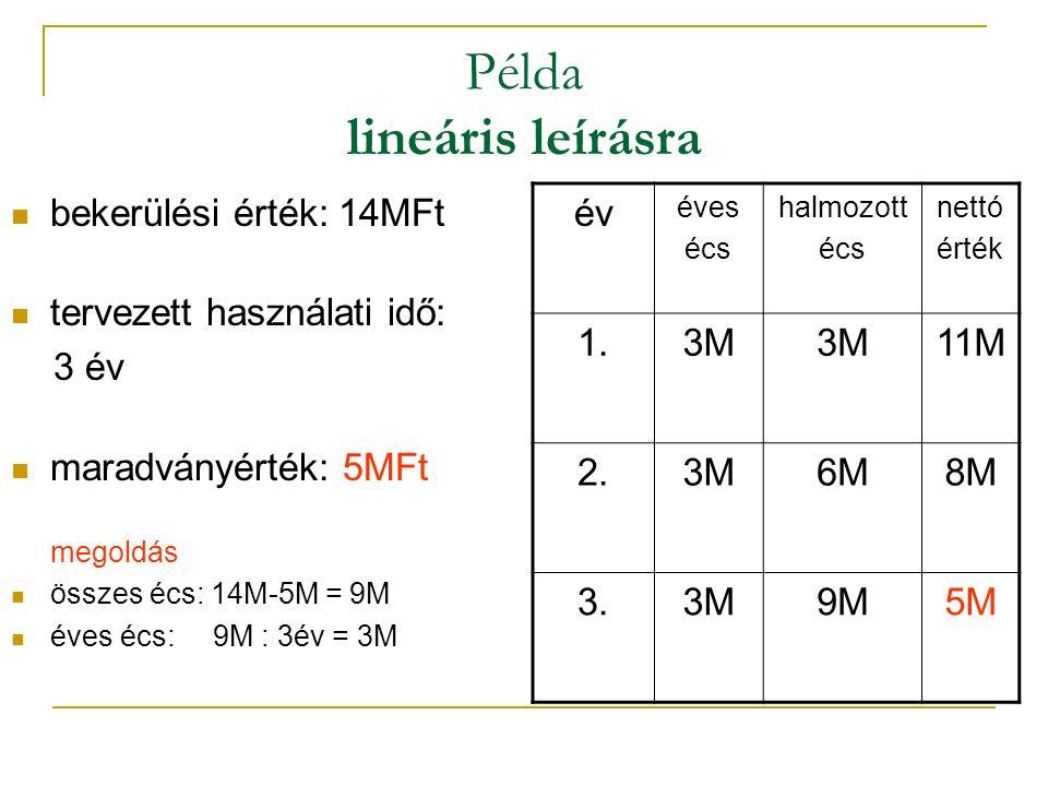 Példa lineáris leírásra bekerülési érték: 14MFt tervezett használati idő: 3 év maradványérték: 5MFt megoldás összes écs: 14M-5M = 9M éves écs: 9M : 3év = 3M év éves écs halmozott écs nettó érték 1.3M 11M 2.3M6M8M 3.3M9M5M